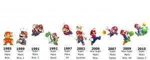 timeline Mario is back, et il est pas content super mario bros historique