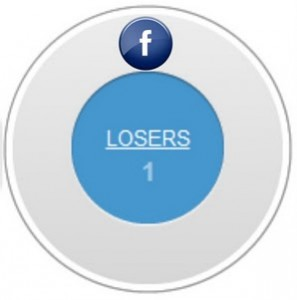 cercle facebook losers ajouter