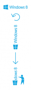 windows 8 logo parodie troll poubelle