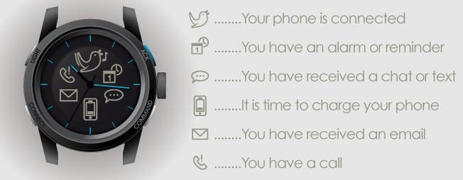 montre connecte détails de l'affichage alerte mail message alarme batterie