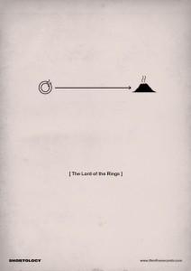 Le Seigneur des Anneaux résumé en une image