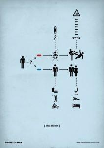 Le film culte Matrix résumé en une image
