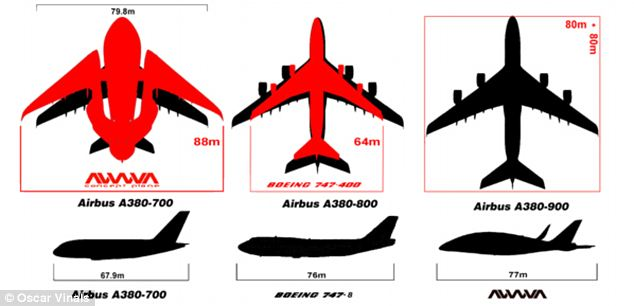 http://printf.eu/wp-content/uploads/2014/01/Sky-Whale-taille-comparaison-boeing-airbus.jpg