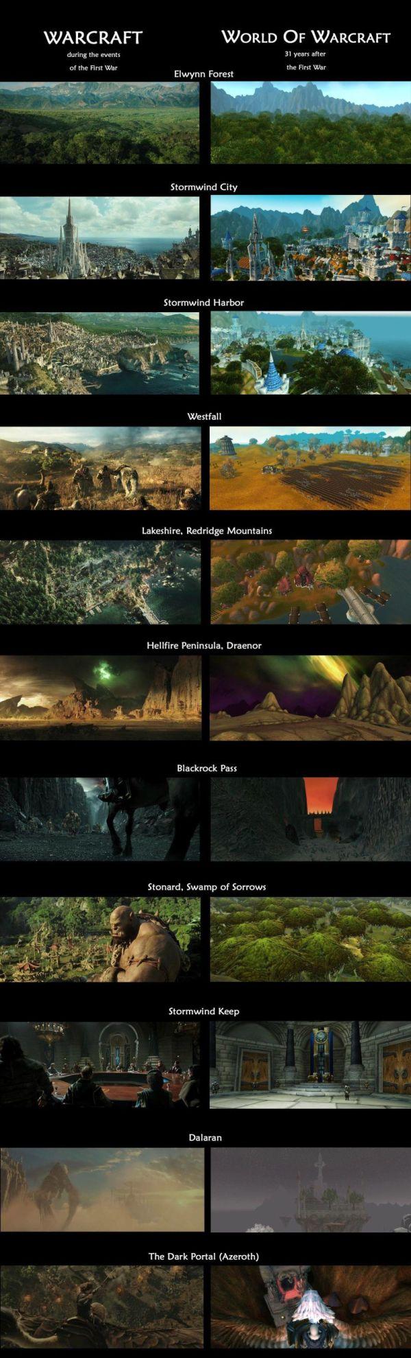wow world of warcraft film jeu